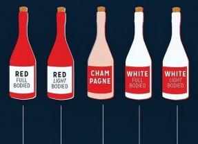 Quanto tempo dura um vinho depois de aberto e fechado só com a rolha?